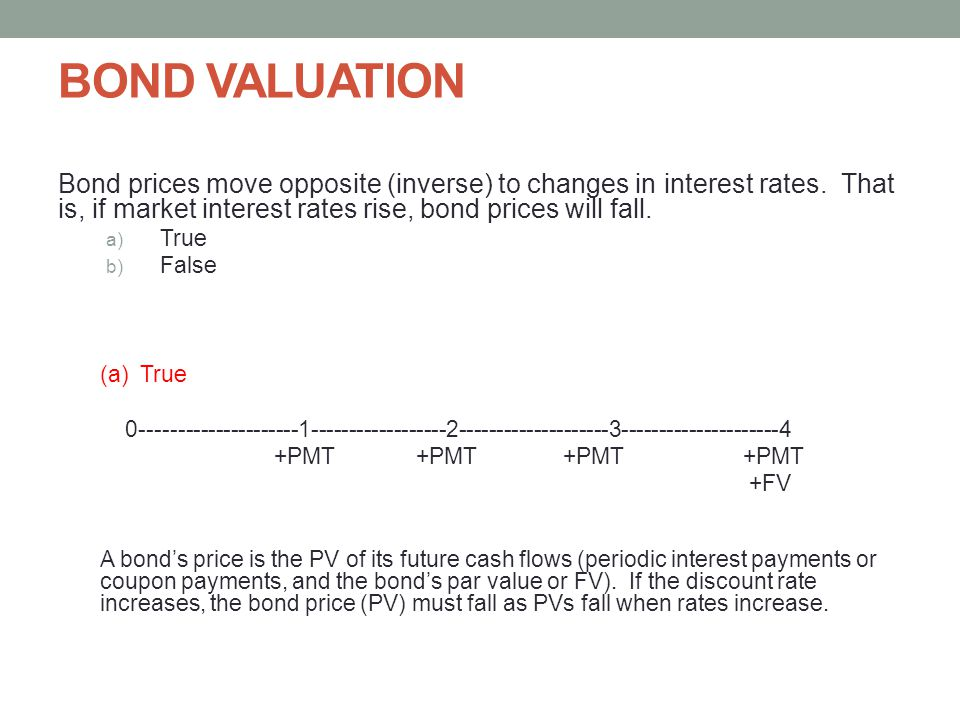 BOND VALUATION Bond prices move opposite (inverse) to changes in interest rates. That is, if market interest rates rise, bond prices will fall.