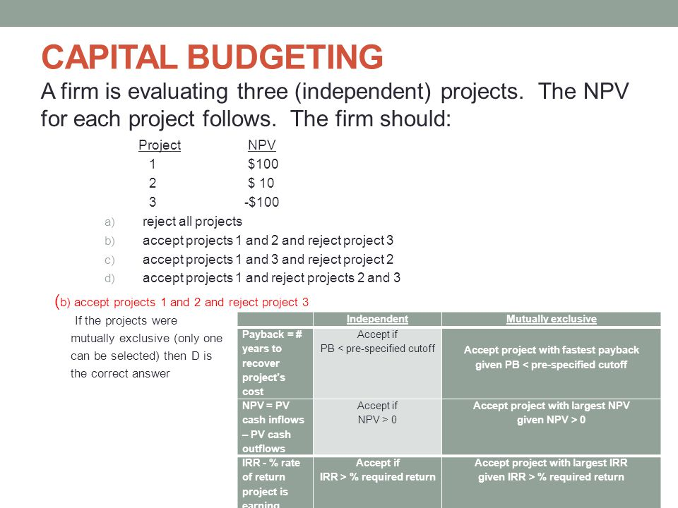 CAPITAL BUDGETING A firm is evaluating three (independent) projects. The NPV for each project follows. The firm should: