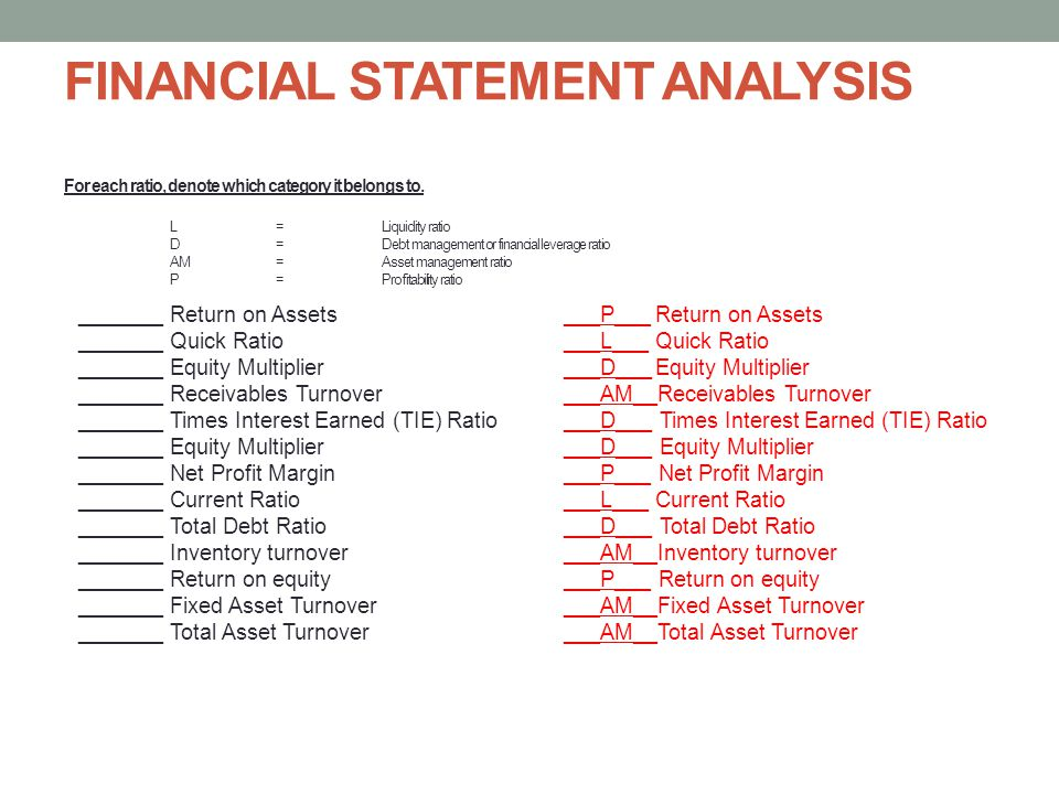 FINANCIAL STATEMENT ANALYSIS For each ratio, denote which category it belongs to. L = Liquidity ratio D = Debt management or financial leverage ratio AM = Asset management ratio P = Profitability ratio