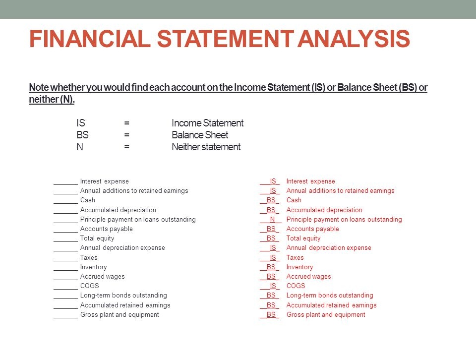 FINANCIAL STATEMENT ANALYSIS Note whether you would find each account on the Income Statement (IS) or Balance Sheet (BS) or neither (N). IS = Income Statement BS = Balance Sheet N = Neither statement