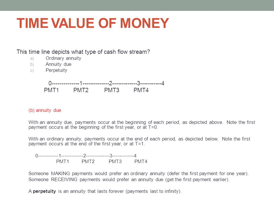 TIME VALUE OF MONEY This time line depicts what type of cash flow stream Ordinary annuity. Annuity due.