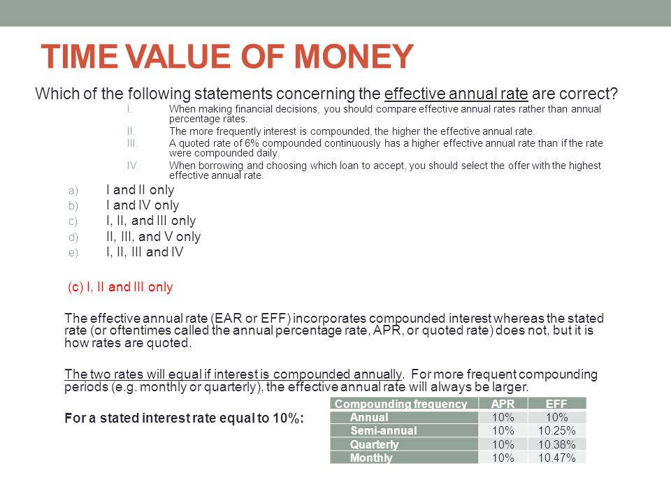 TIME VALUE OF MONEY Which of the following statements concerning the effective annual rate are correct