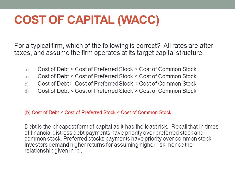 COST OF CAPITAL (WACC)