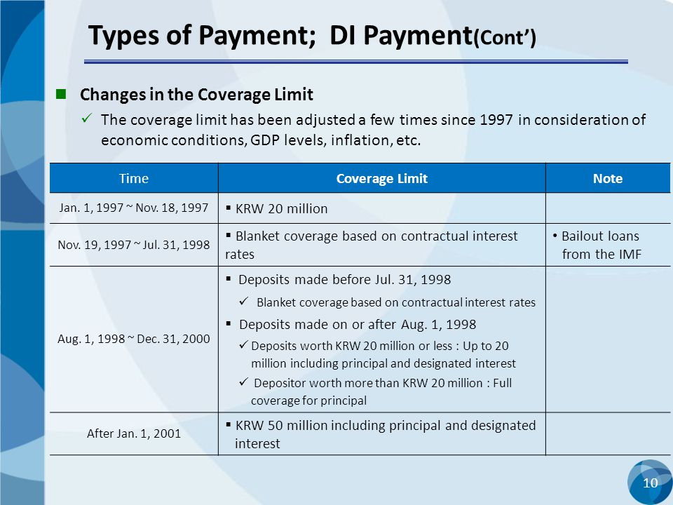 Types of Payment; DI Payment(Cont')