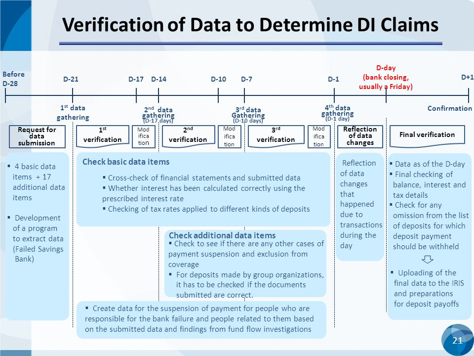 Verification of Data to Determine DI Claims