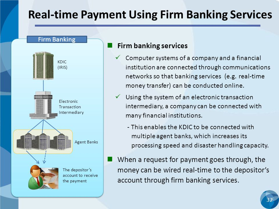 Real-time Payment Using Firm Banking Services