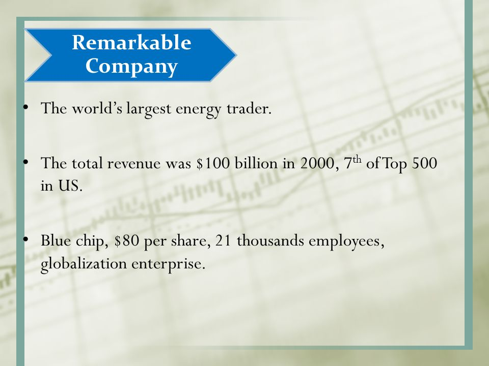 Remarkable Company The world's largest energy trader.