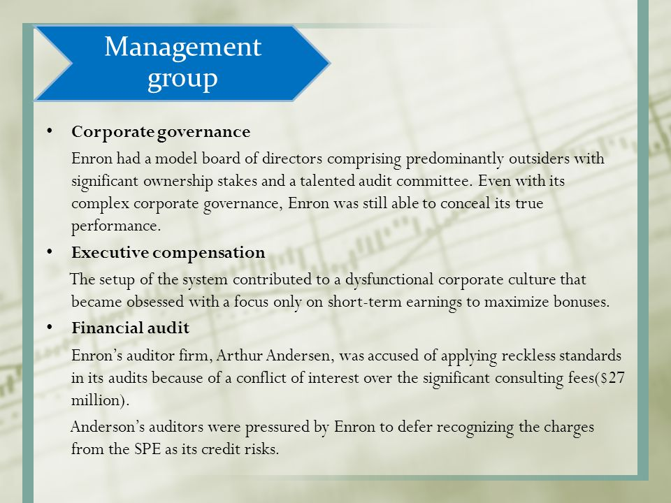 Management group Corporate governance