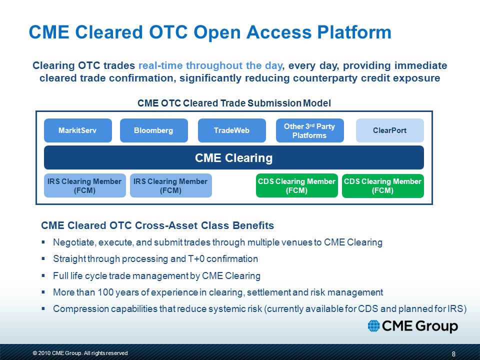 CME OTC Cleared Trade Submission Model Other 3rd Party Platforms