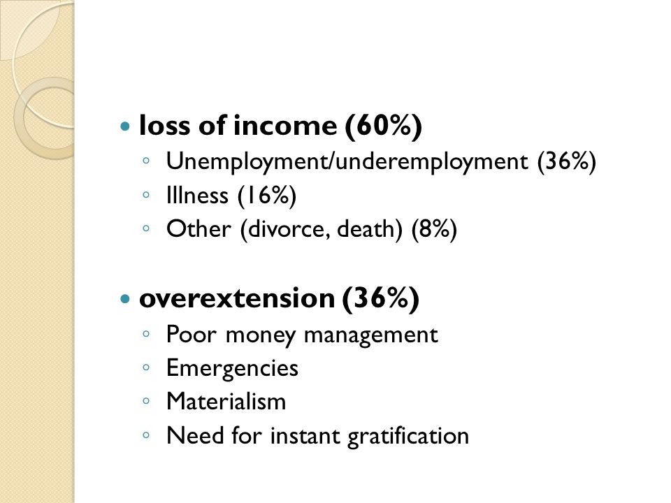 loss of income (60%) overextension (36%)