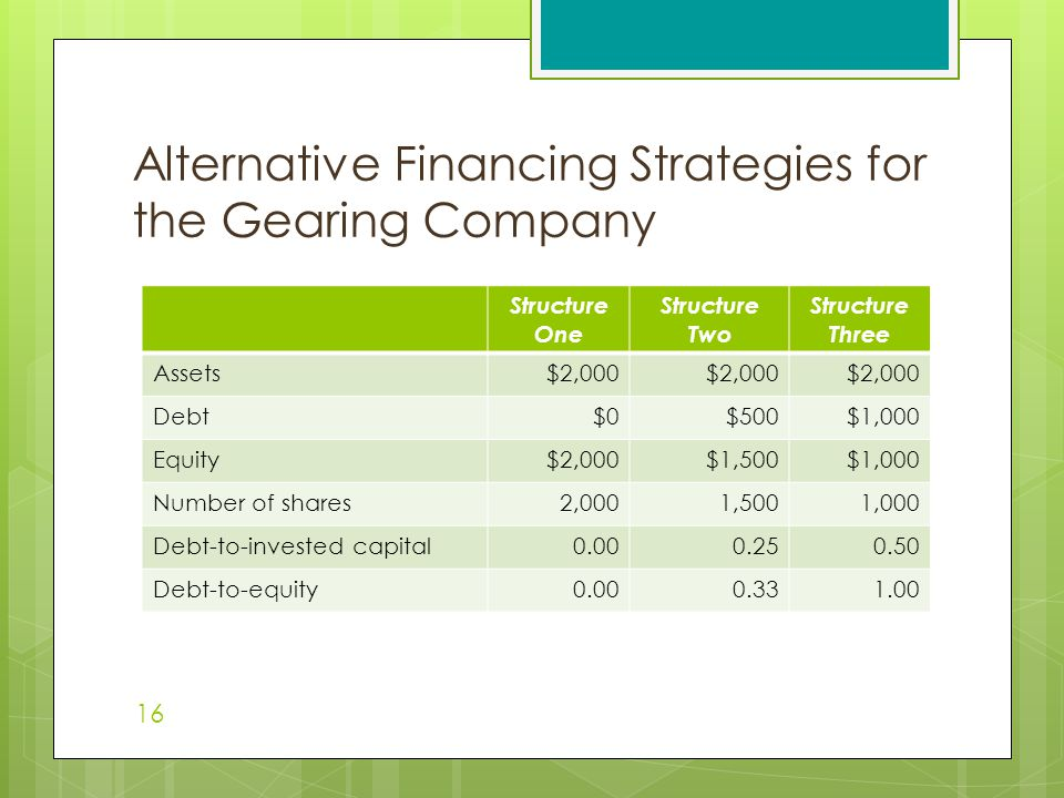 Alternative Financing Strategies for the Gearing Company