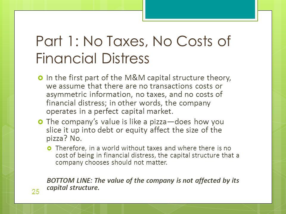 Part 1: No Taxes, No Costs of Financial Distress
