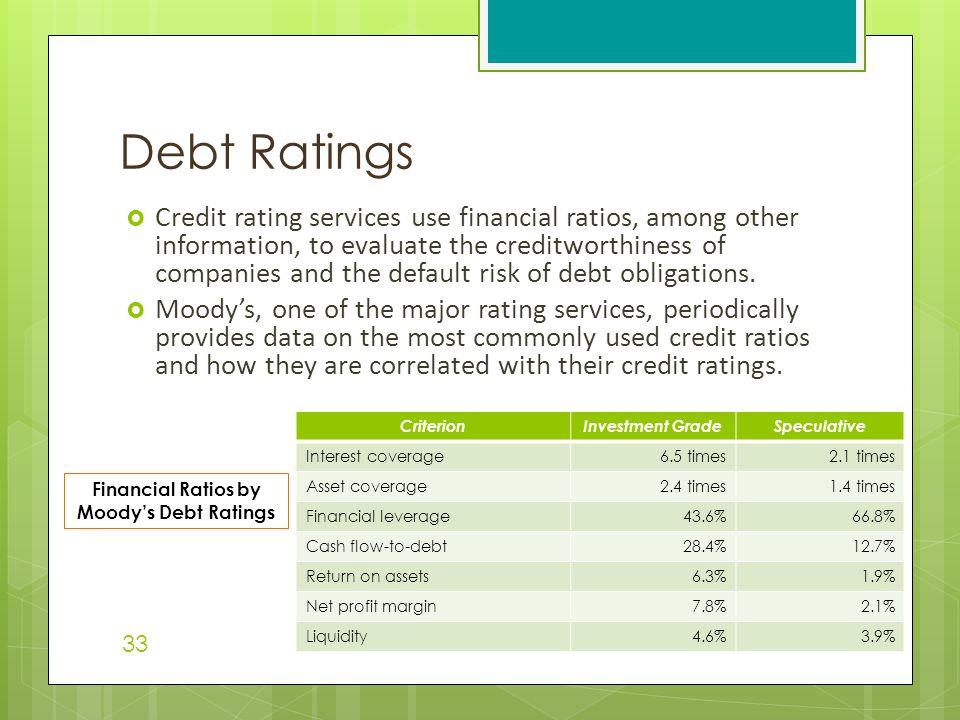 Financial Ratios by Moody's Debt Ratings