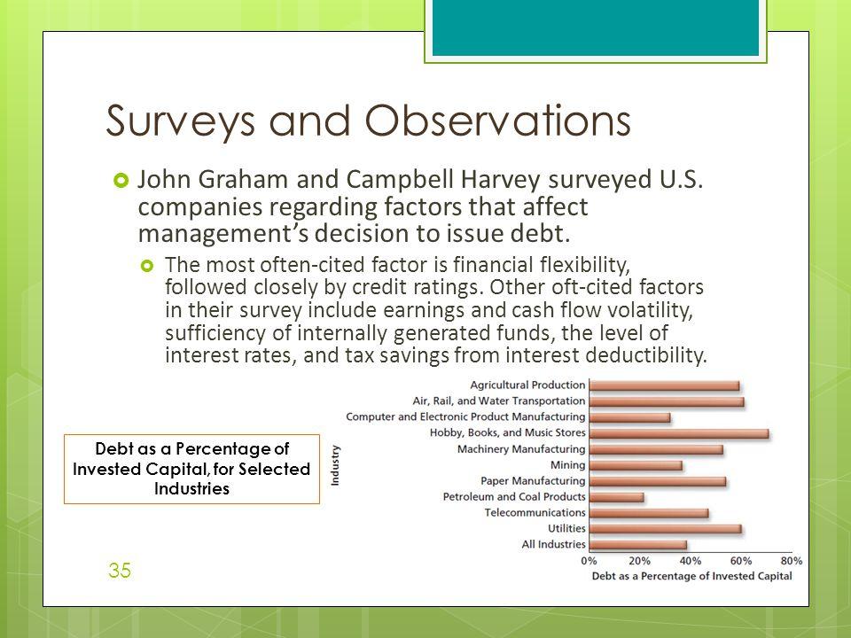 Surveys and Observations