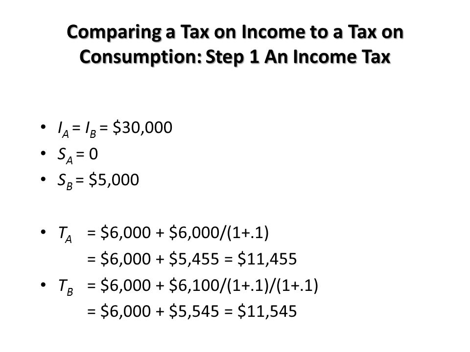 Comparing a Tax on Income to a Tax on Consumption: Step 1 An Income Tax