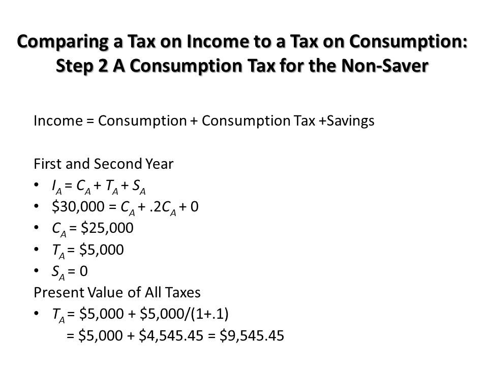 Comparing a Tax on Income to a Tax on Consumption: Step 2 A Consumption Tax for the Non-Saver