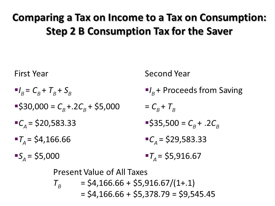 Comparing a Tax on Income to a Tax on Consumption: Step 2 B Consumption Tax for the Saver