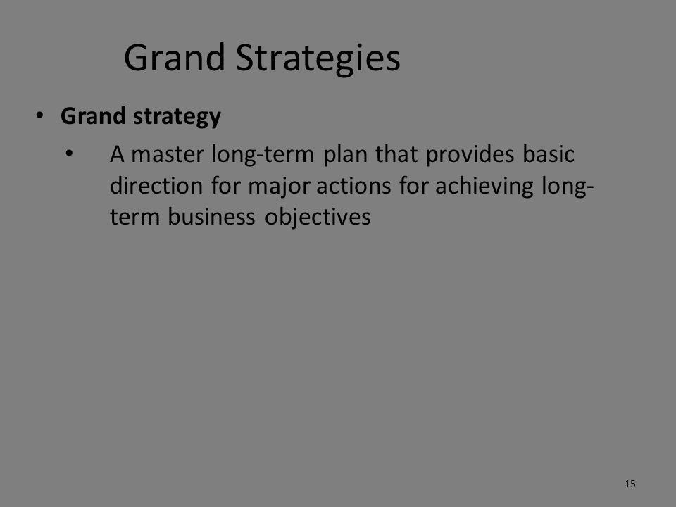Grand Strategies Grand strategy
