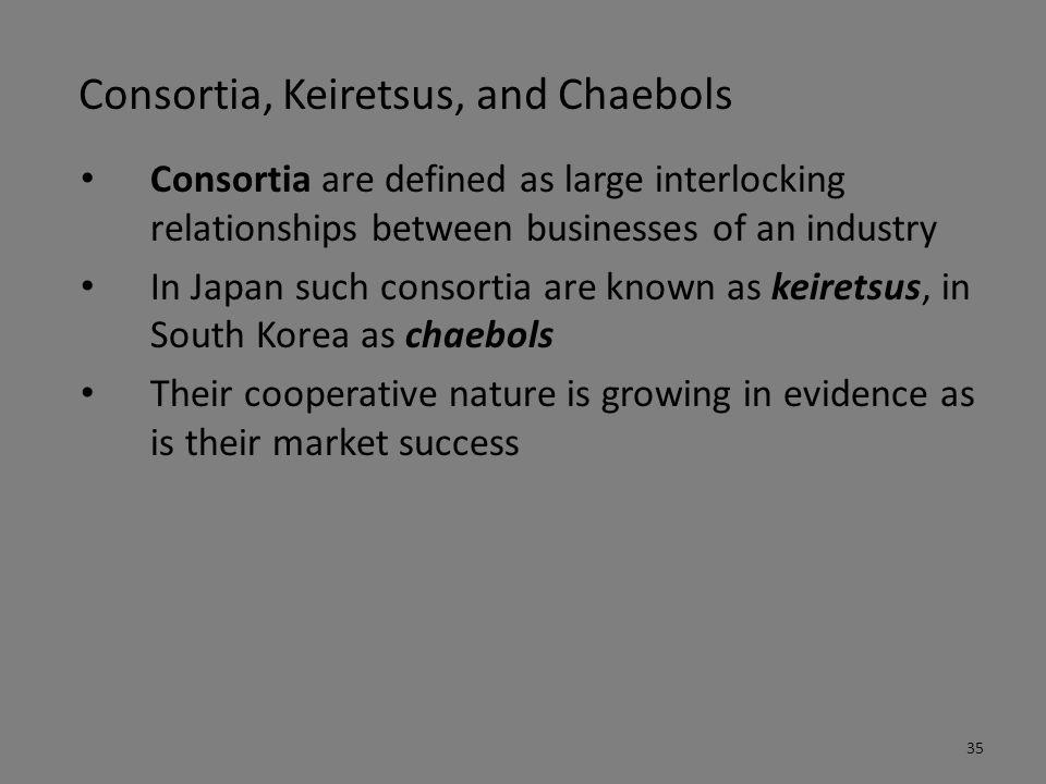 Consortia, Keiretsus, and Chaebols