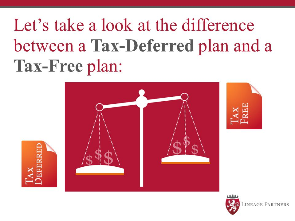 Let's take a look at the difference between a Tax-Deferred plan and a Tax-Free plan: