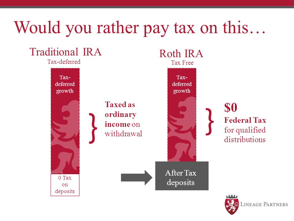Would you rather pay tax on this…