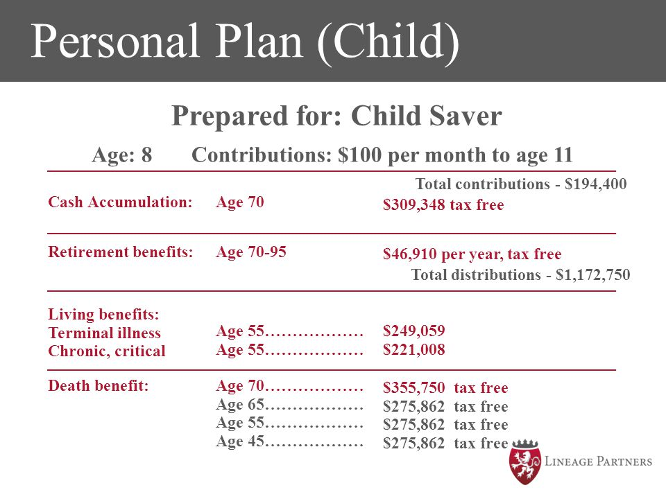 Personal Plan (Child) The time to SAVE is NOW!!!