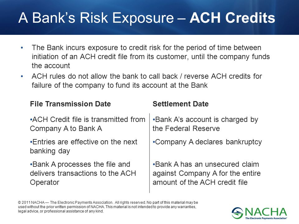 A Bank's Risk Exposure – ACH Credits