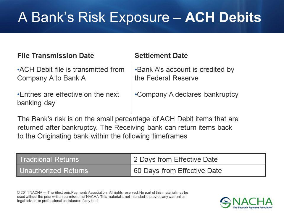 A Bank's Risk Exposure – ACH Debits