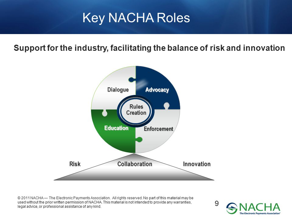 Key NACHA Roles Support for the industry, facilitating the balance of risk and innovation. Dialogue.