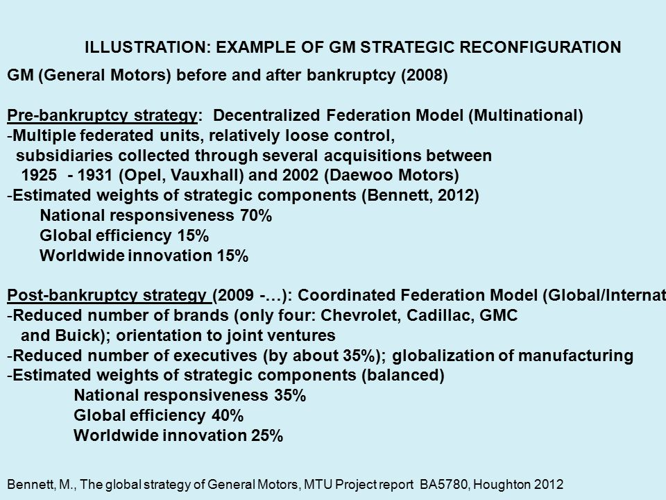 ILLUSTRATION: EXAMPLE OF GM STRATEGIC RECONFIGURATION