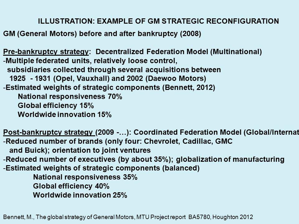 ILLUSTRATION: EXAMPLE OF GM STRATEGIC RECONFIGURATION