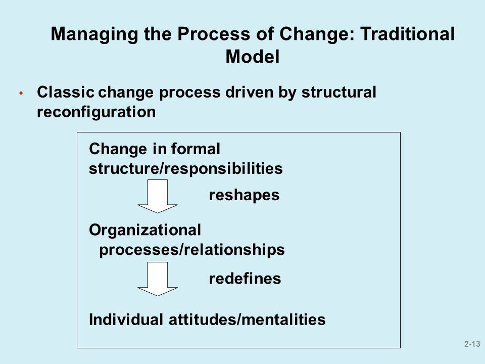 Managing the Process of Change: Traditional Model