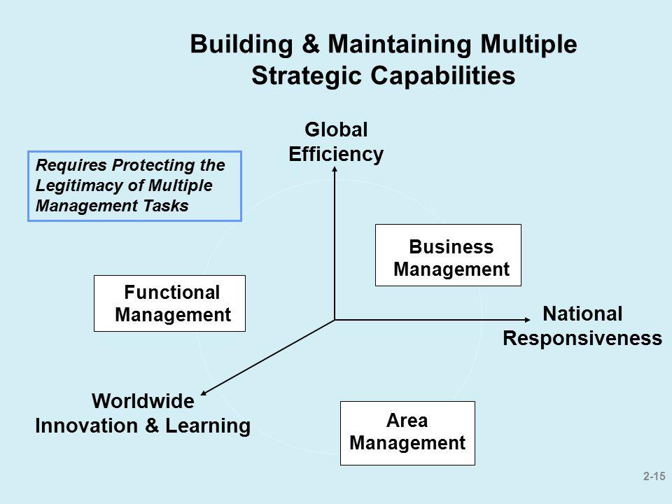 Building & Maintaining Multiple Strategic Capabilities