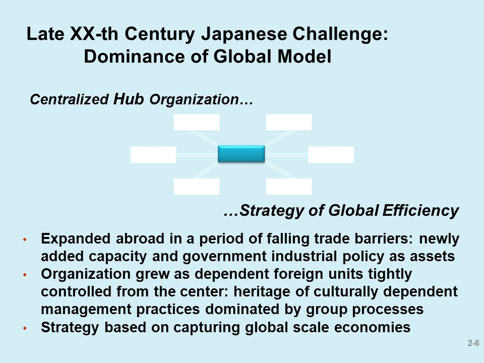 Late XX-th Century Japanese Challenge: Dominance of Global Model