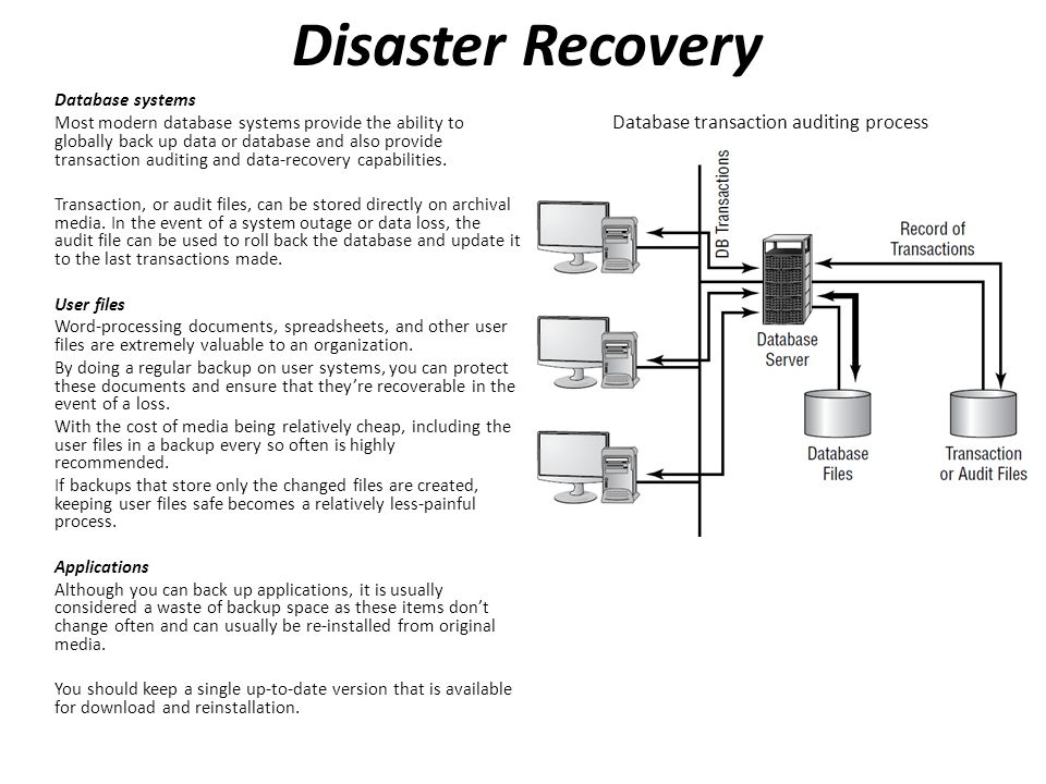 Disaster Recovery Database transaction auditing process