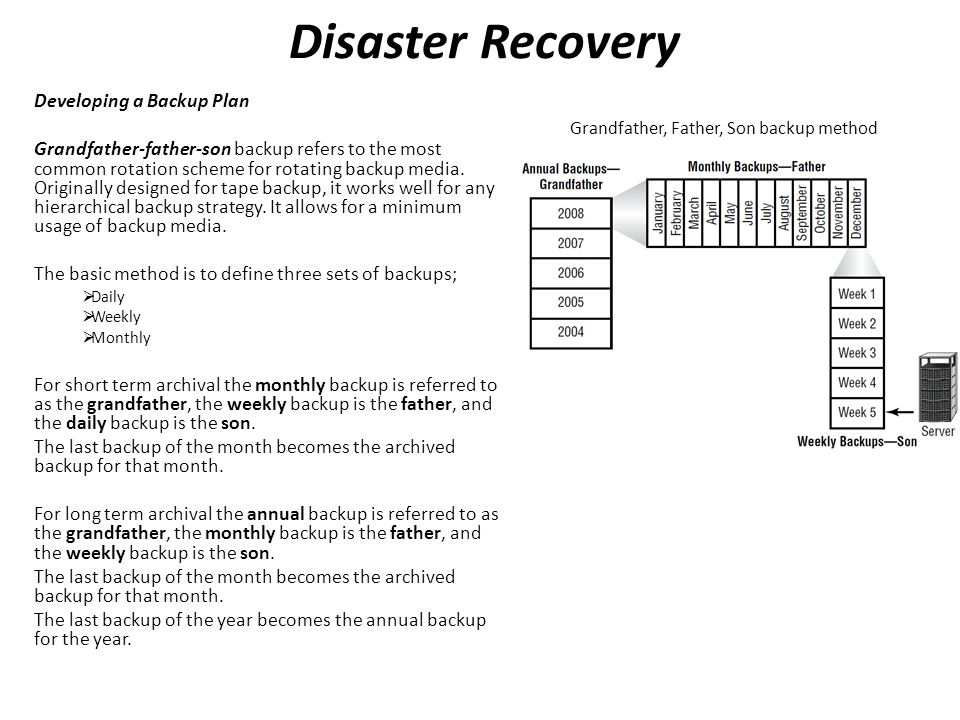 Disaster Recovery Developing a Backup Plan