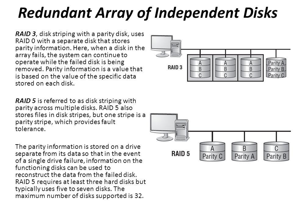 Redundant Array of Independent Disks