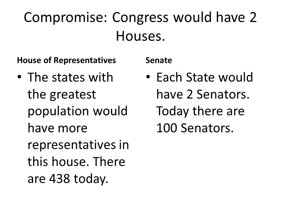 Compromise: Congress would have 2 Houses.