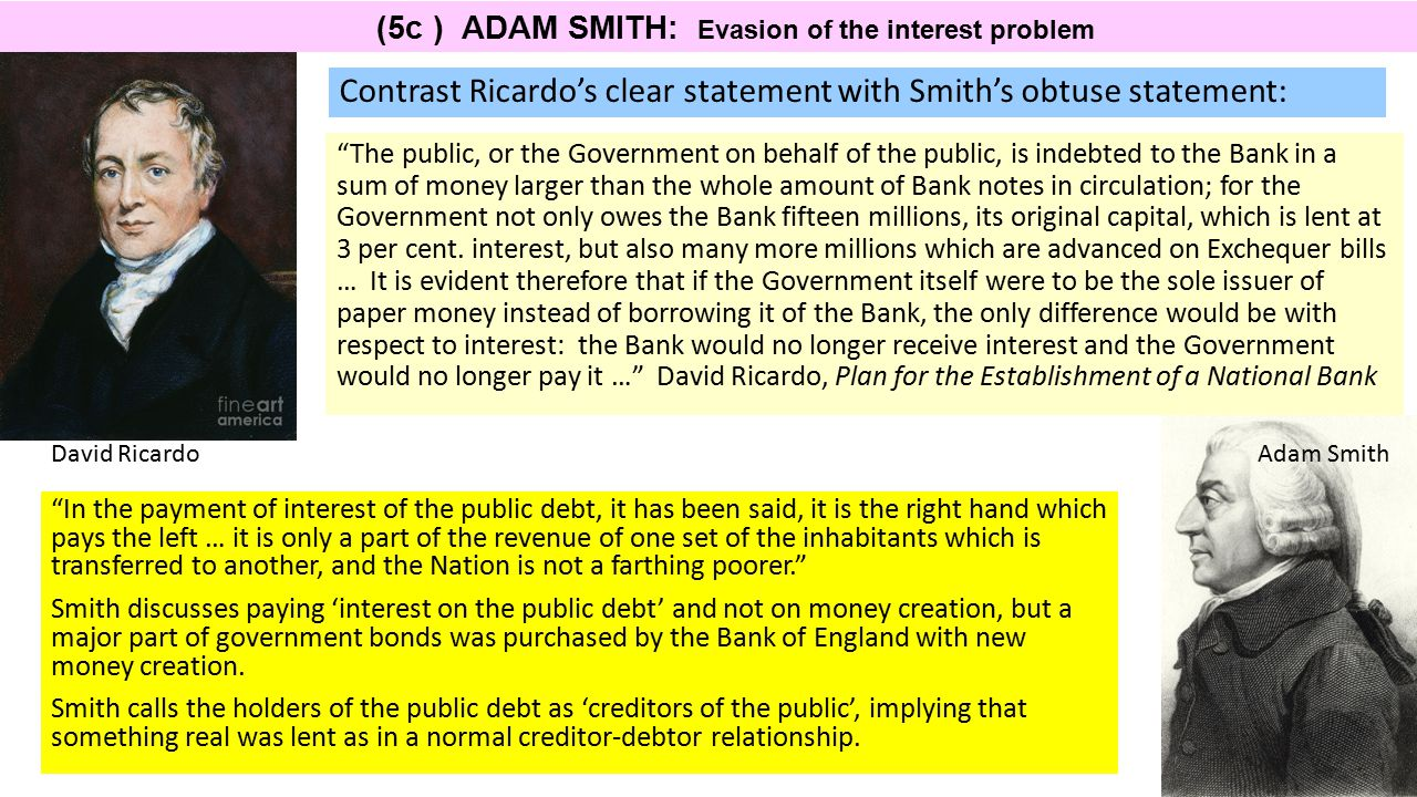 (5c ) ADAM SMITH: Evasion of the interest problem