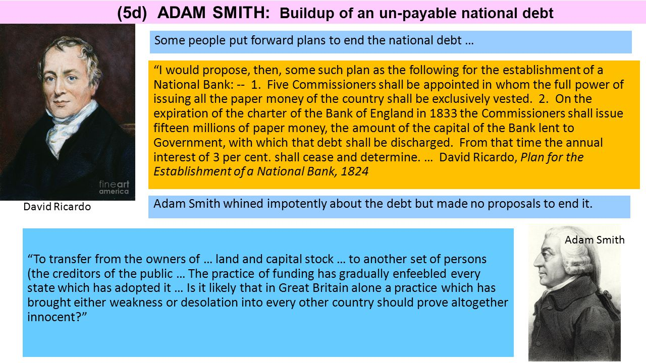 (5d) ADAM SMITH: Buildup of an un-payable national debt