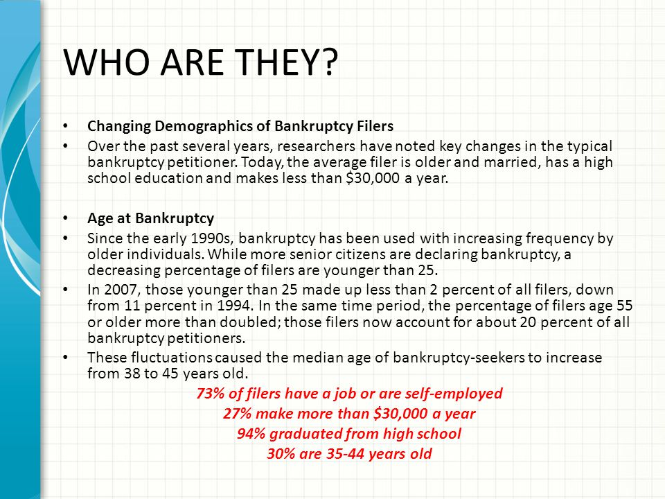 WHO ARE THEY Changing Demographics of Bankruptcy Filers