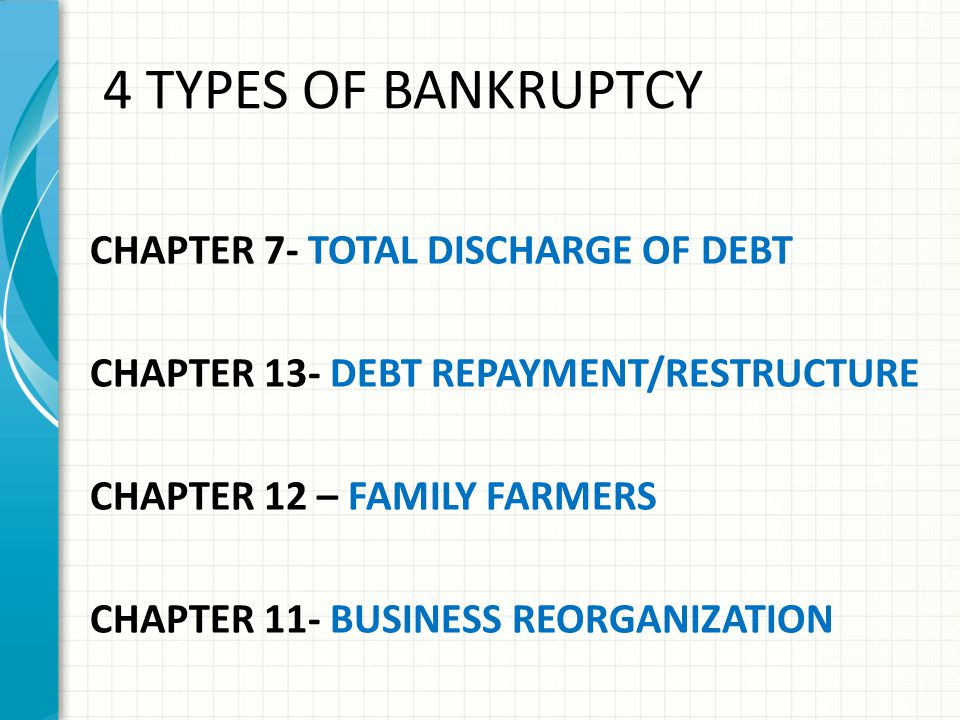 4 TYPES OF BANKRUPTCY