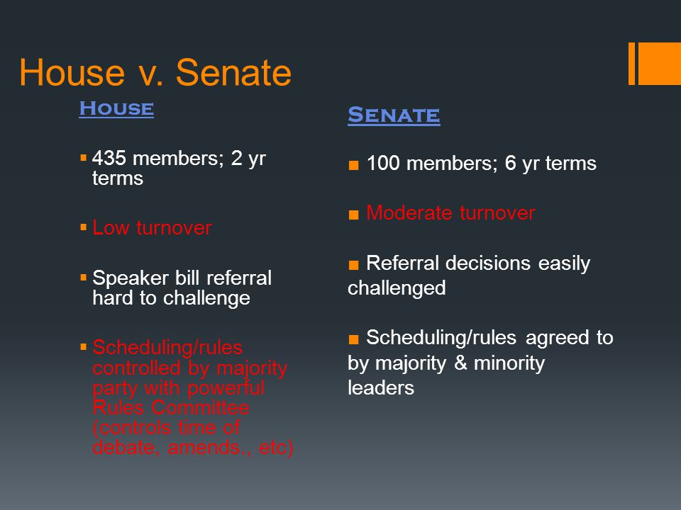 House v. Senate Senate House 435 members; 2 yr terms