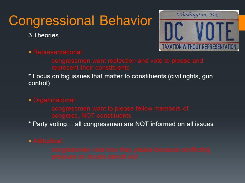 Congressional Behavior