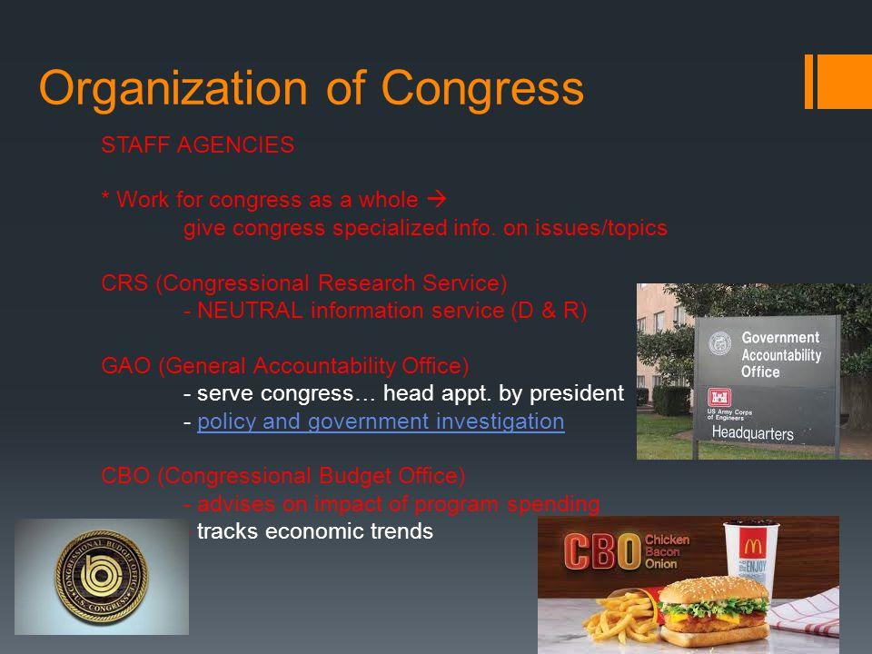 Organization of Congress