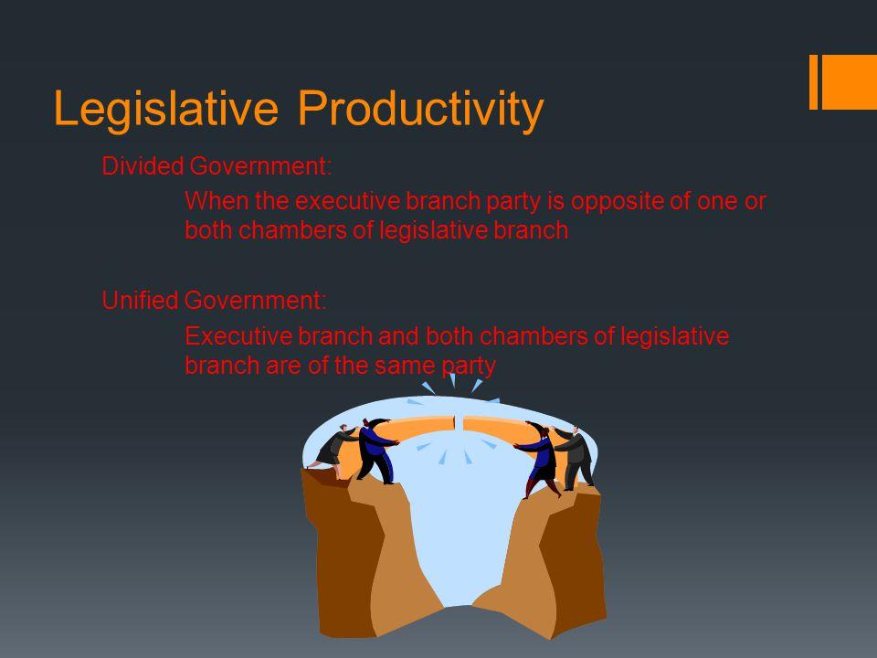 Legislative Productivity