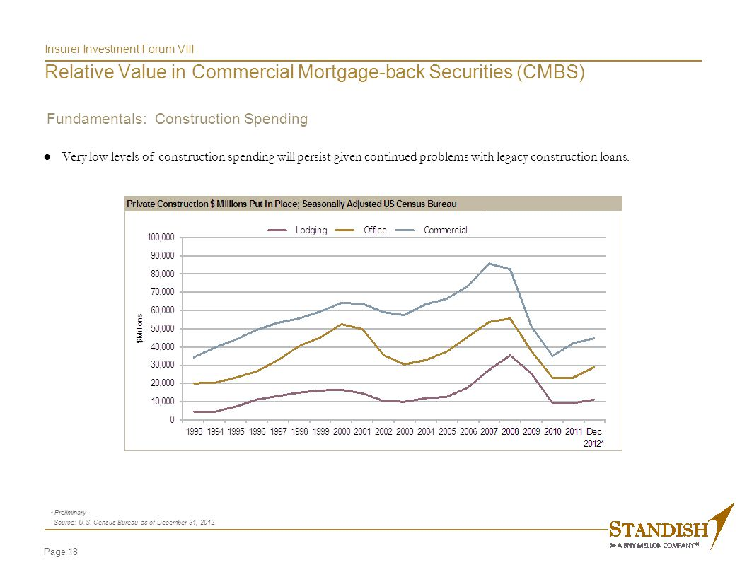 Insurer Investment Forum VIII Relative Value in Commercial Mortgage-backed Securities (CMBS)