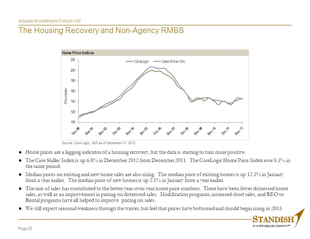 Insurer Investment Forum VIII The Housing Recovery and Non-Agency RMBS