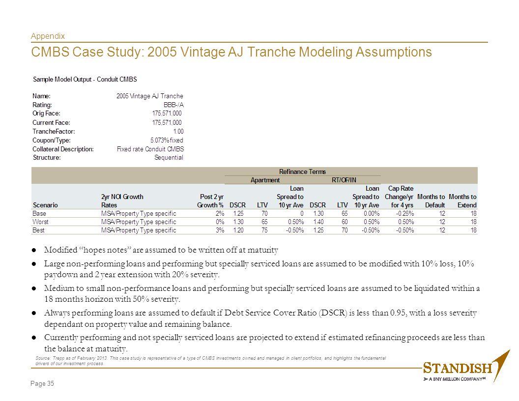 Appendix CMBS Case Study: 2005 Vintage AJ Tranche Modeling Output