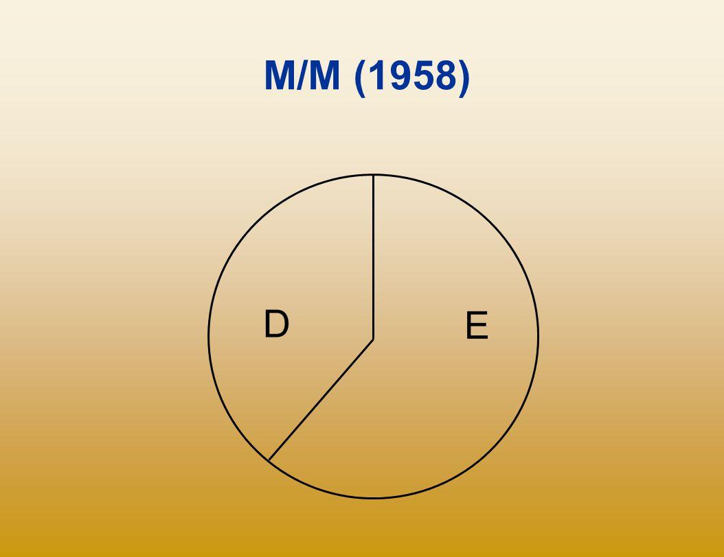 M/M (1958) D E